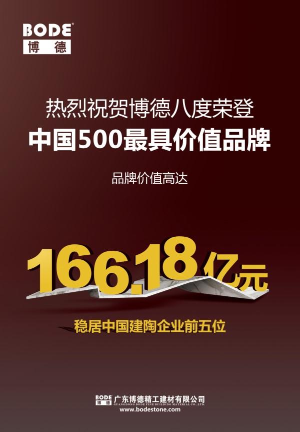 博德品牌价值超166亿元,稳居陶瓷行业前5位